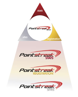 Pointstreak Solutions